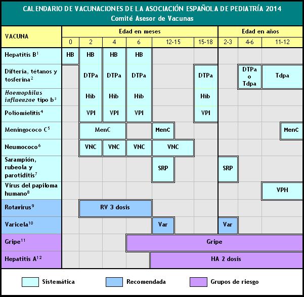 calendario-vacunal-2014